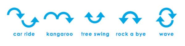 the different rocking motions of the mamaRoo baby swing