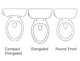 different shapes of toilets