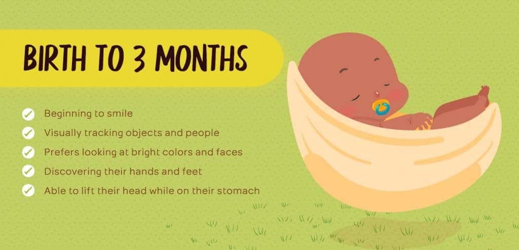 Birth to 3 months